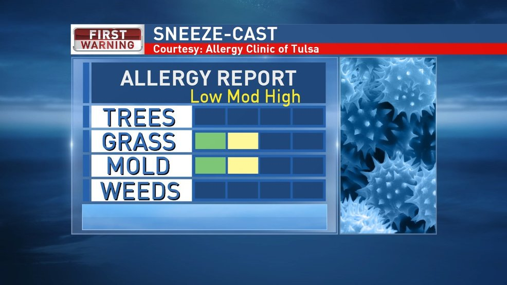 Are you still sneezing?