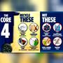 City launches Core 4 recycling campaign