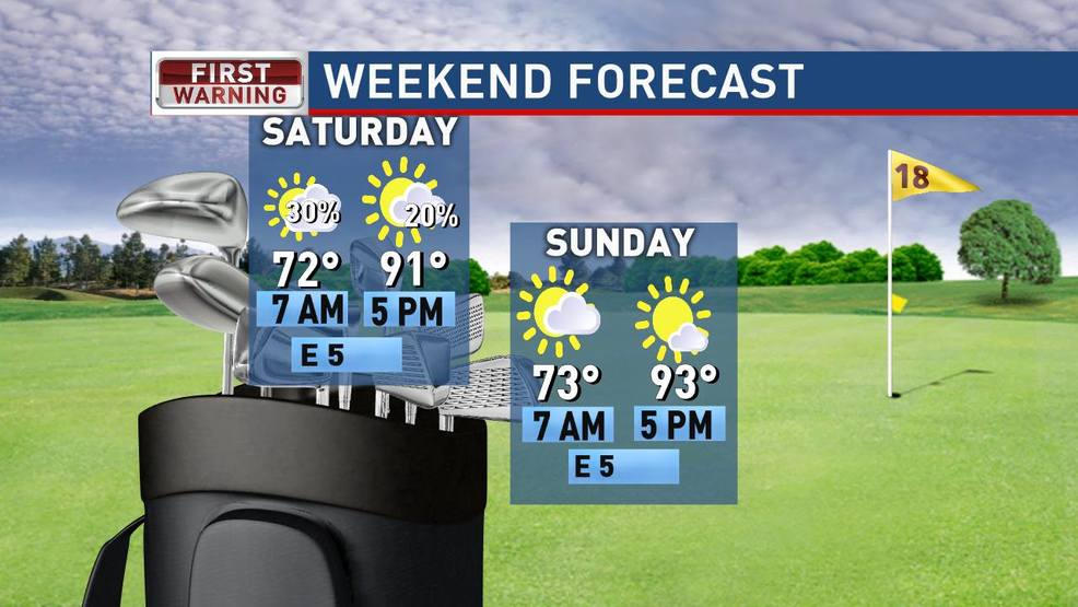 Weekend forecast: Isolated showers, sunny and muggy