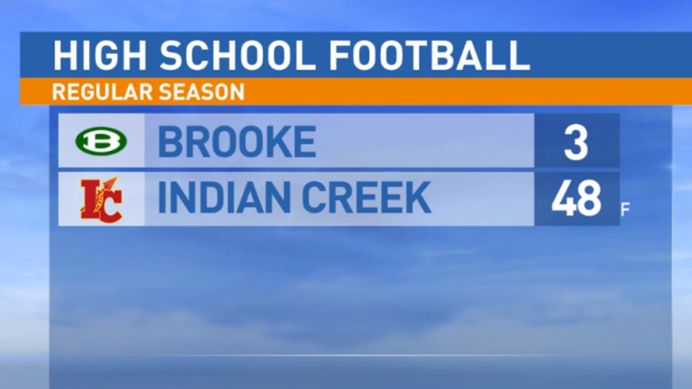 10.4.19 Highlights: Brooke at Indian Creek