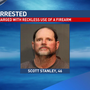 46 year old charged with reckless use of a firearm
