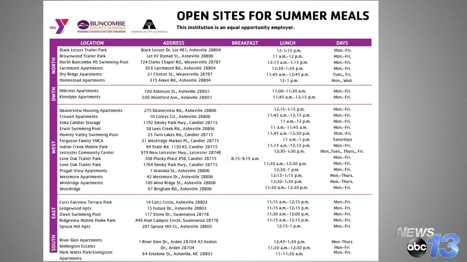 Here's a list of open sites for summer meals sponsored by the YMCA of Western North Carolina. (Photo Credit: WLOS Staff)