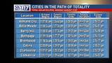 Solar Eclipse: Duration of totality for cities in middle Tennessee, southern Kentucky