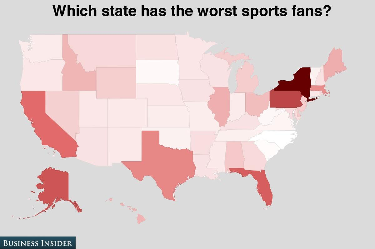 New York also gets a majority of the poll in the worst sports fans vote.